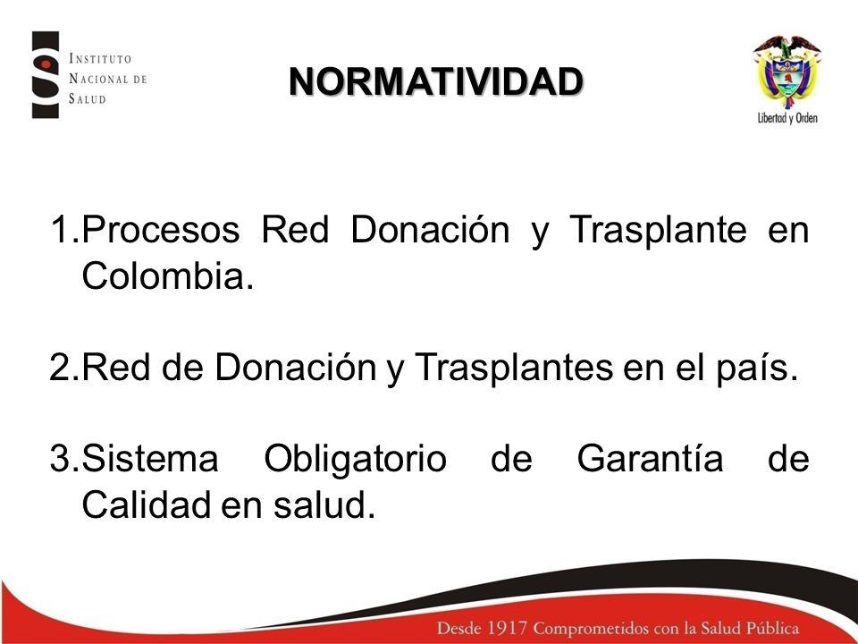 1.Procesos Red Donación y Trasplante en Colombia. 2.Red de Donación y Trasplantes en el país. 3.Sistema Obligatorio de Garantía de Calidad en salud. N