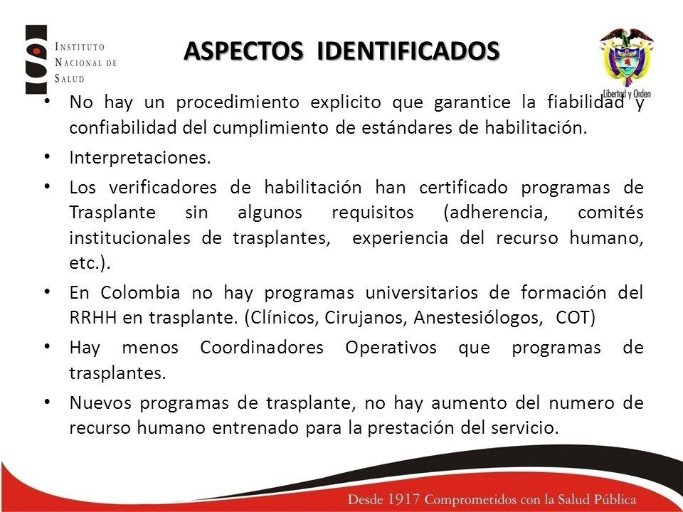 ASPECTOS IDENTIFICADOS No hay un procedimiento explicito que garantice la fiabilidad y confiabilidad del cumplimiento de estándares de habilitación. I