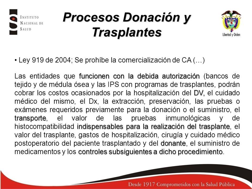 Ley 919 de 2004; Se prohíbe la comercialización de CA (…) funcionen con la debida autorización DV, transporte indispensables para la realización del t