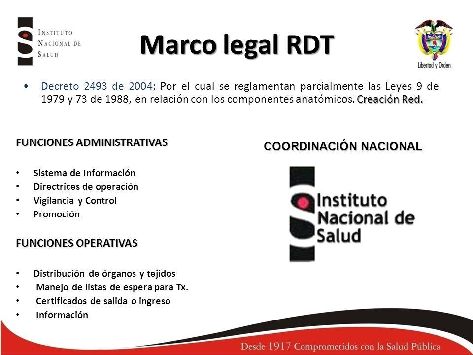 Marco legal RDT Creación Red.Decreto 2493 de 2004; Por el cual se reglamentan parcialmente las Leyes 9 de 1979 y 73 de 1988, en relación con los compo