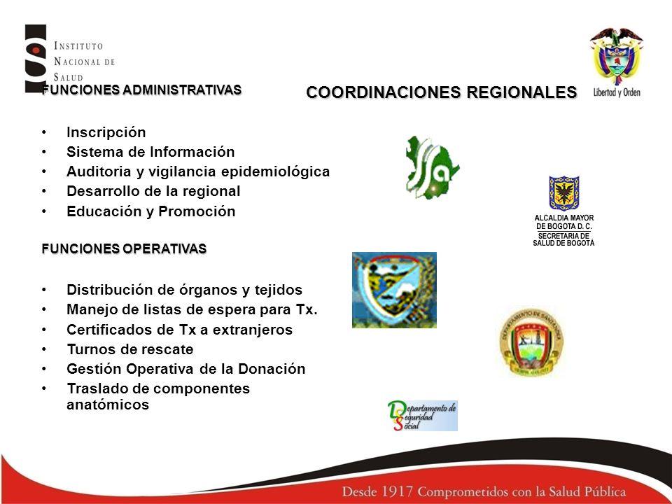 FUNCIONES ADMINISTRATIVAS Inscripción Sistema de Información Auditoria y vigilancia epidemiológica Desarrollo de la regional Educación y Promoción FUN