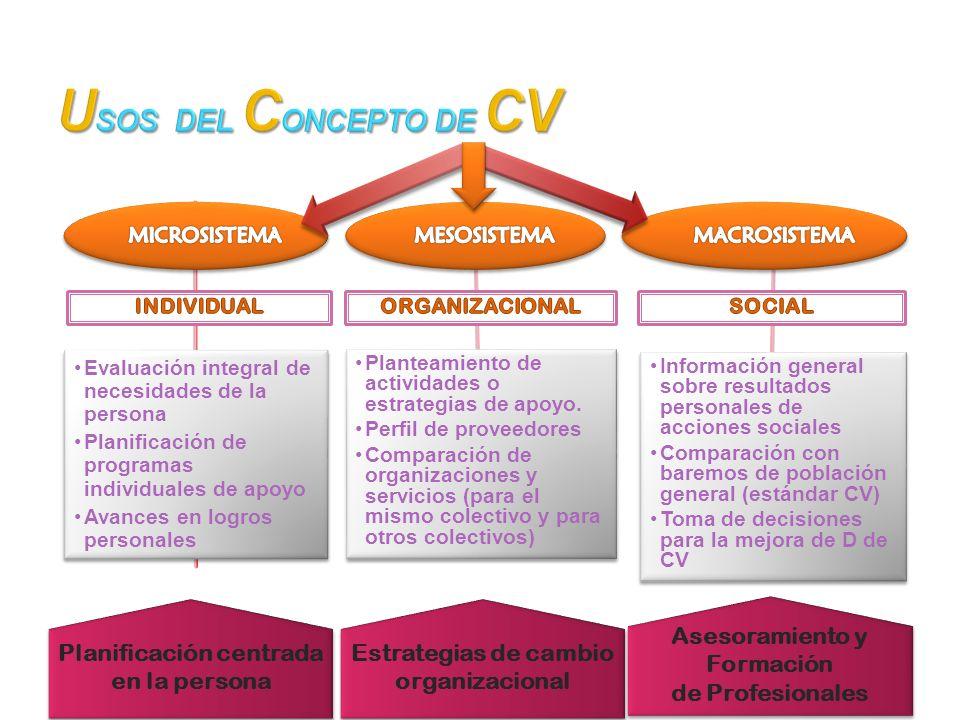 Información general sobre resultados personales de acciones sociales Comparación con baremos de población general (estándar CV) Toma de decisiones par