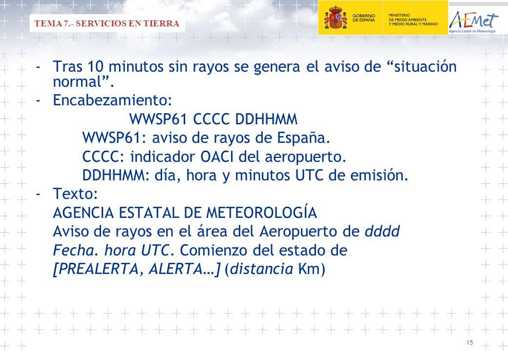 15 -Tras 10 minutos sin rayos se genera el aviso de situación normal. -Encabezamiento: WWSP61 CCCC DDHHMM WWSP61: aviso de rayos de España. CCCC: indi
