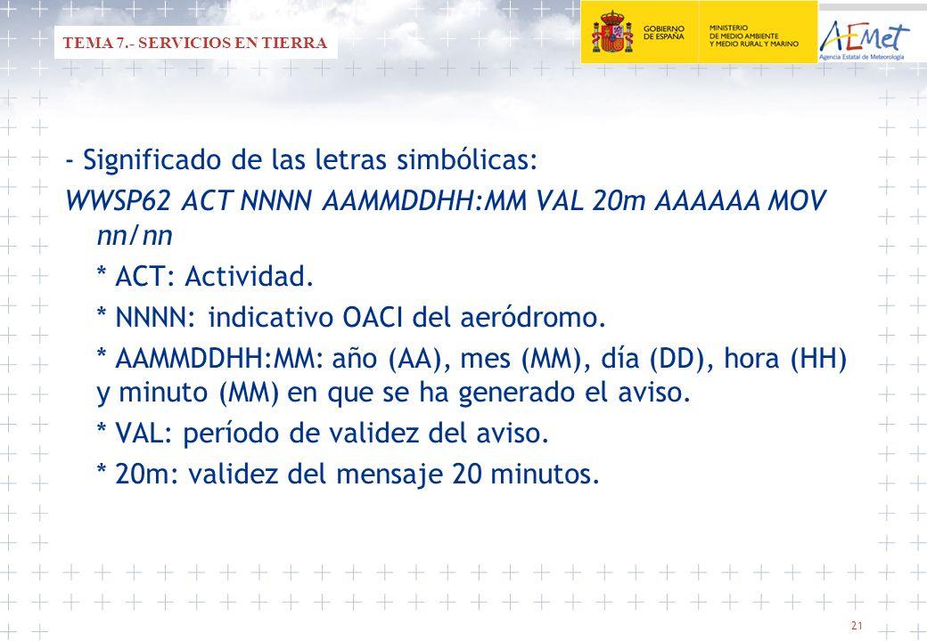 21 - Significado de las letras simbólicas: WWSP62 ACT NNNN AAMMDDHH:MM VAL 20m AAAAAA MOV nn/nn * ACT: Actividad. * NNNN: indicativo OACI del aeródrom