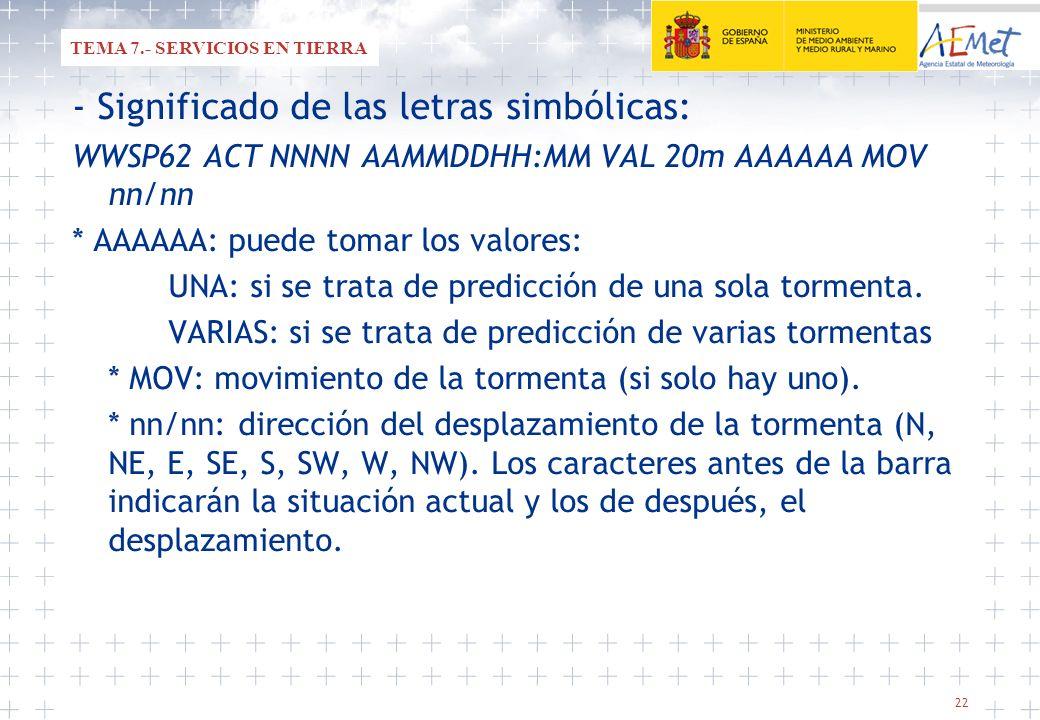 22 - Significado de las letras simbólicas: WWSP62 ACT NNNN AAMMDDHH:MM VAL 20m AAAAAA MOV nn/nn * AAAAAA: puede tomar los valores: UNA: si se trata de
