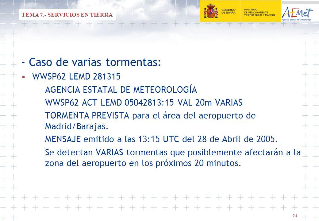 24 - Caso de varias tormentas: WWSP62 LEMD 281315 AGENCIA ESTATAL DE METEOROLOGÍA WWSP62 ACT LEMD 05042813:15 VAL 20m VARIAS TORMENTA PREVISTA para el