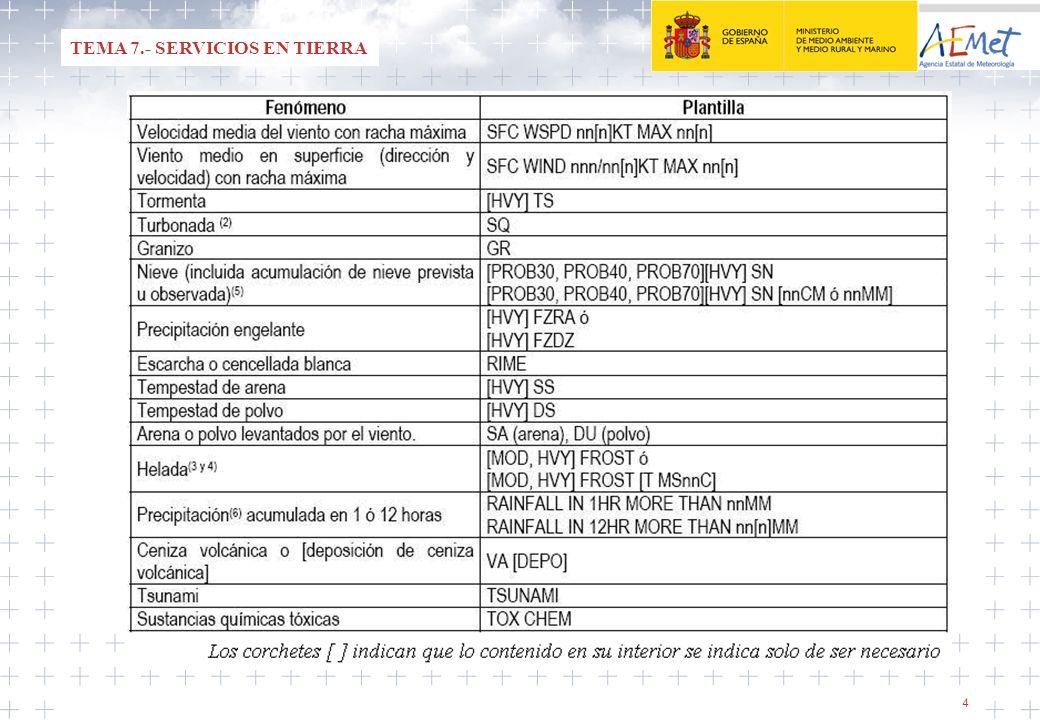 5 - Aclaraciones sobre la tabla: * FROST: sin ninguna información posterior o seguida de la temperatura en grados Celsius.