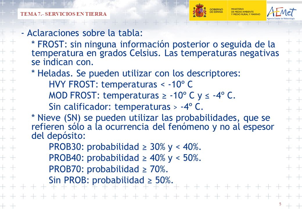 6 - Umbrales de fenómenos meteorológicos a tener en cuenta para la emisión de avisos: MPO-FRM-GUI-0302.