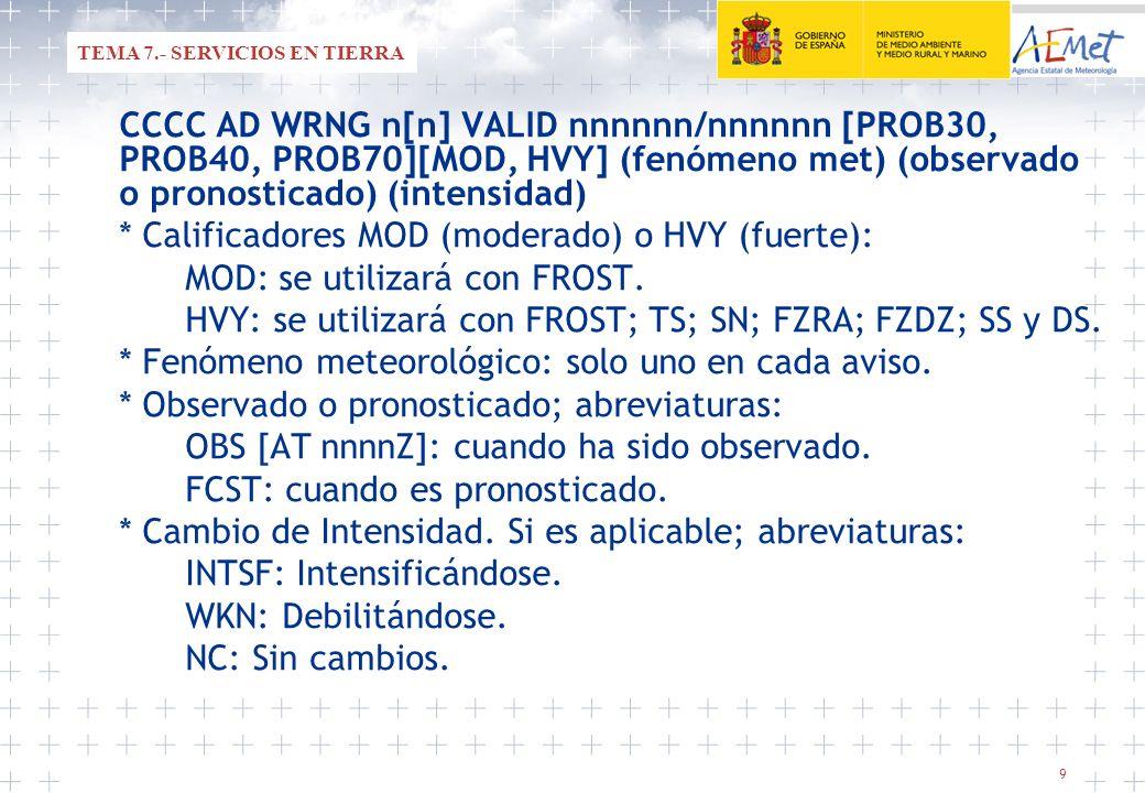 9 CCCC AD WRNG n[n] VALID nnnnnn/nnnnnn [PROB30, PROB40, PROB70][MOD, HVY] (fenómeno met) (observado o pronosticado) (intensidad) * Calificadores MOD