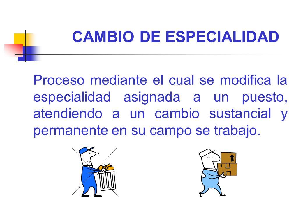 CAMBIO DE ESPECIALIDAD Proceso mediante el cual se modifica la especialidad asignada a un puesto, atendiendo a un cambio sustancial y permanente en su