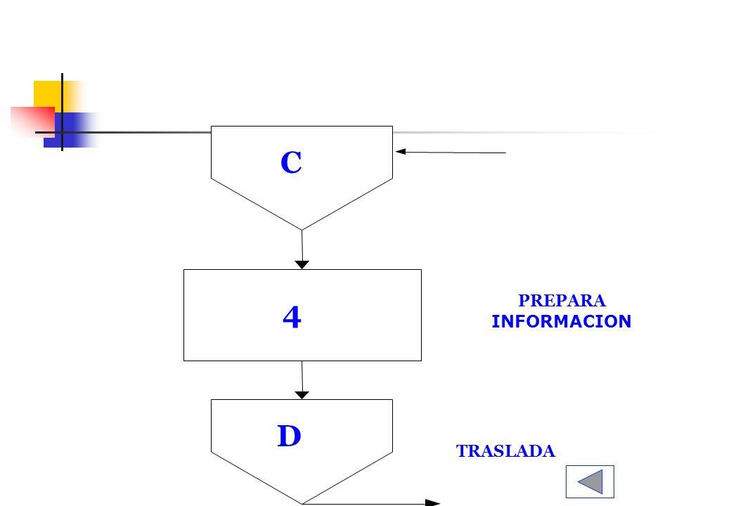 C 4 D PREPARA INFORMACION TRASLADA