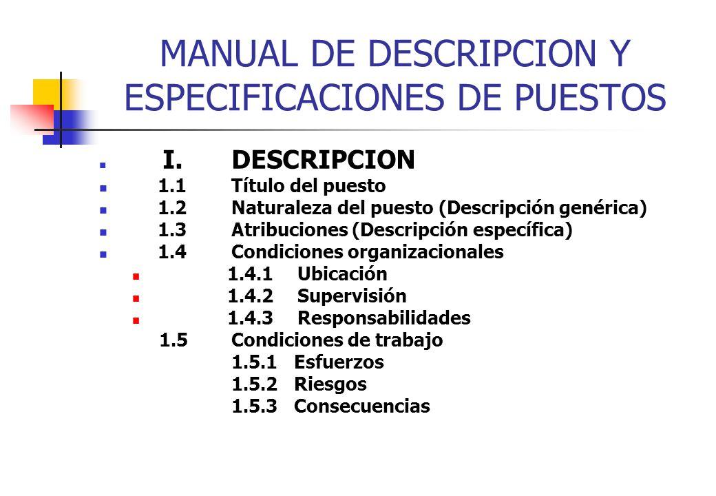 MANUAL DE DESCRIPCION Y ESPECIFICACIONES DE PUESTOS I.DESCRIPCION 1.1Título del puesto 1.2Naturaleza del puesto (Descripción genérica) 1.3Atribuciones