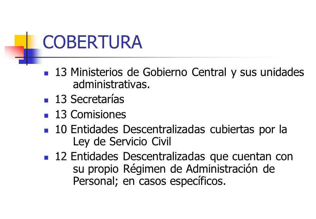 COBERTURA 13 Ministerios de Gobierno Central y sus unidades administrativas. 13 Secretarías 13 Comisiones 10 Entidades Descentralizadas cubiertas por