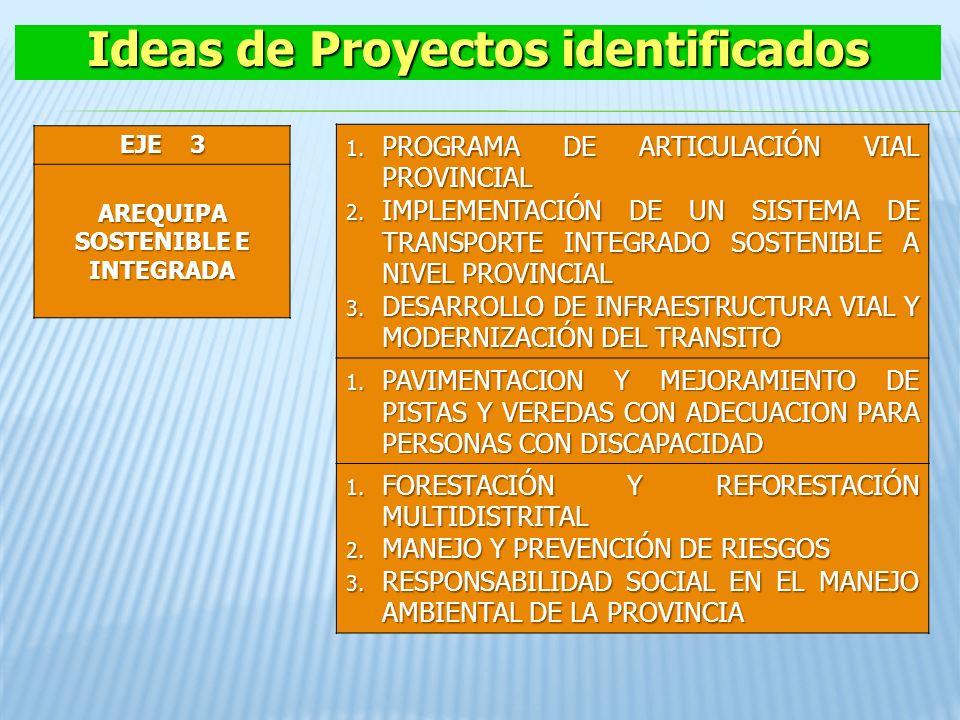 EJE 3 AREQUIPA SOSTENIBLE E INTEGRADA 1. PROGRAMA DE ARTICULACIÓN VIAL PROVINCIAL 2. IMPLEMENTACIÓN DE UN SISTEMA DE TRANSPORTE INTEGRADO SOSTENIBLE A