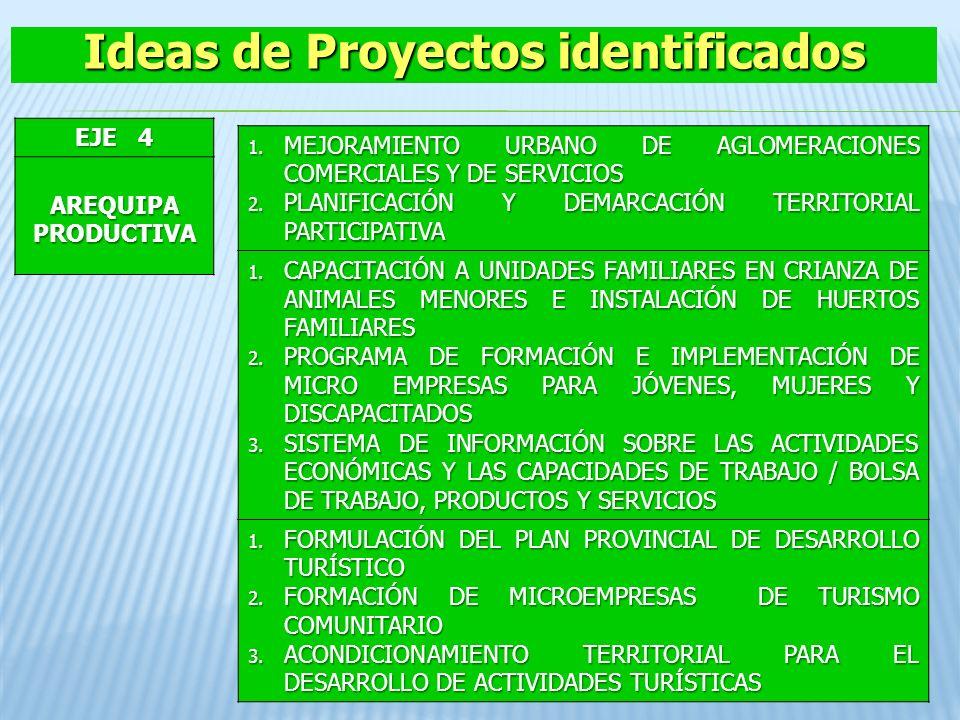 EJE 4 AREQUIPA PRODUCTIVA 1. MEJORAMIENTO URBANO DE AGLOMERACIONES COMERCIALES Y DE SERVICIOS 2. PLANIFICACIÓN Y DEMARCACIÓN TERRITORIAL PARTICIPATIVA