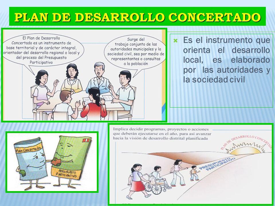PLAN DE DESARROLLO CONCERTADO Es el instrumento que orienta el desarrollo local, es elaborado por las autoridades y la sociedad civil