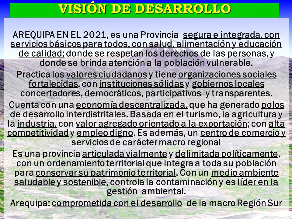 VISIÓN DE DESARROLLO AREQUIPA EN EL 2021, es una Provincia segura e integrada, con servicios básicos para todos, con salud, alimentación y educación d