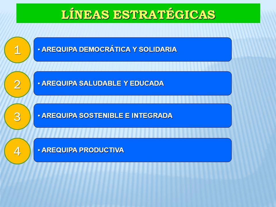 LÍNEAS ESTRATÉGICAS AREQUIPA DEMOCRÁTICA Y SOLIDARIA AREQUIPA DEMOCRÁTICA Y SOLIDARIA AREQUIPA SALUDABLE Y EDUCADA AREQUIPA SALUDABLE Y EDUCADA AREQUI