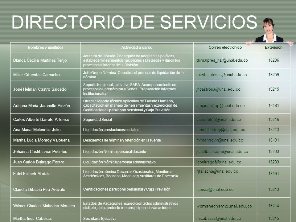 DIRECTORIO DE SERVICIOS Nombres y apellidosActividad a cargoCorreo electrónicoExtensión Blanca Cecilia Martinez Tenjo Jefatura de Divisón. Encargada d
