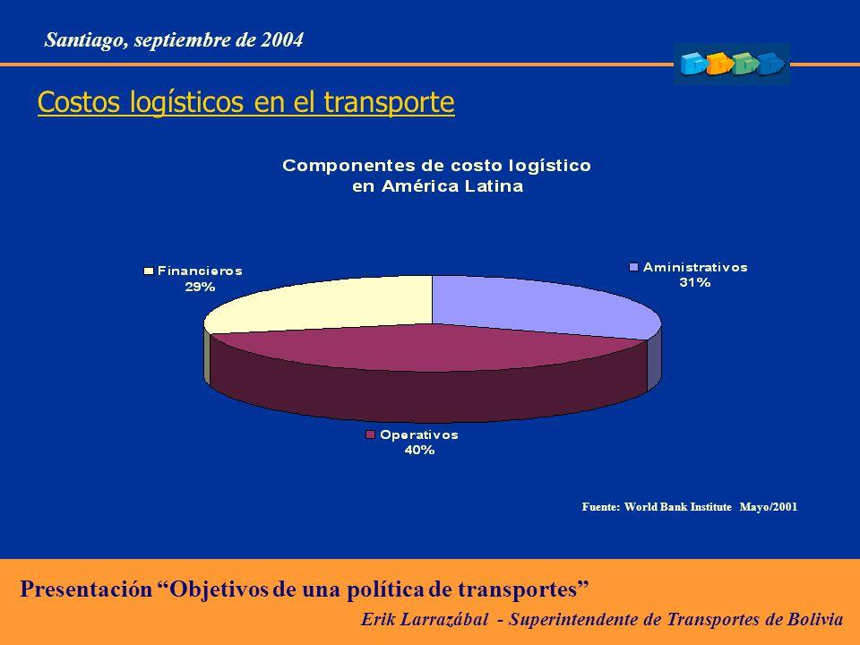 Erik Larrazábal - Superintendente de Transportes de Bolivia Presentación Objetivos de una política de transportes Santiago, septiembre de 2004 Costos logísticos en el transporte Fuente: World Bank Institute Mayo/2001