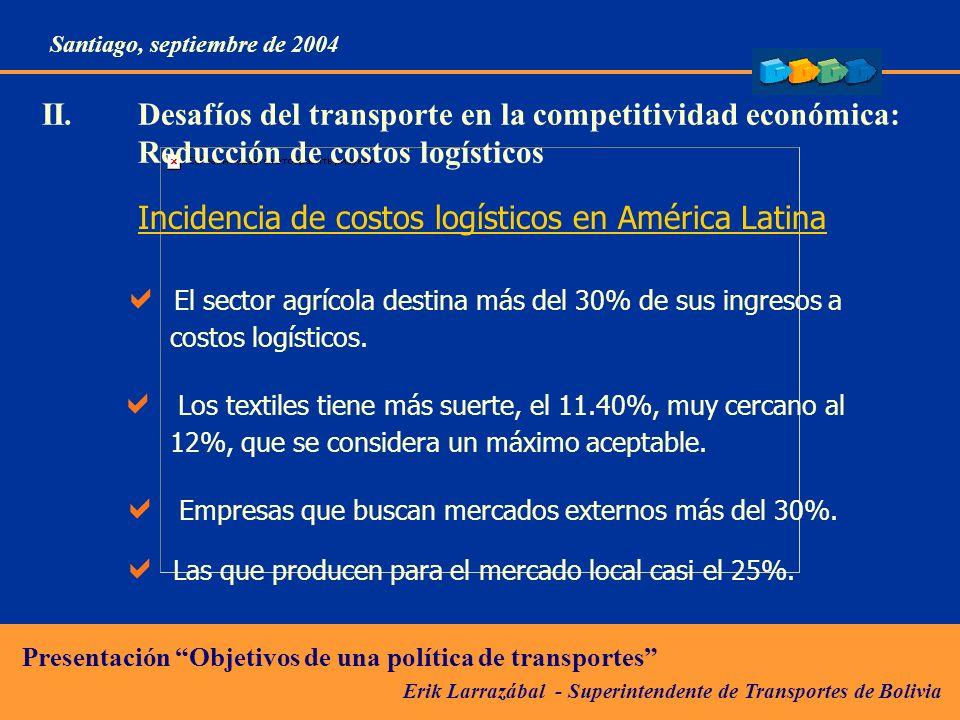 Erik Larrazábal - Superintendente de Transportes de Bolivia Presentación Objetivos de una política de transportes Santiago, septiembre de 2004 II.Desafíos del transporte en la competitividad económica: Reducción de costos logísticos Incidencia de costos logísticos en América Latina El sector agrícola destina más del 30% de sus ingresos a costos logísticos.