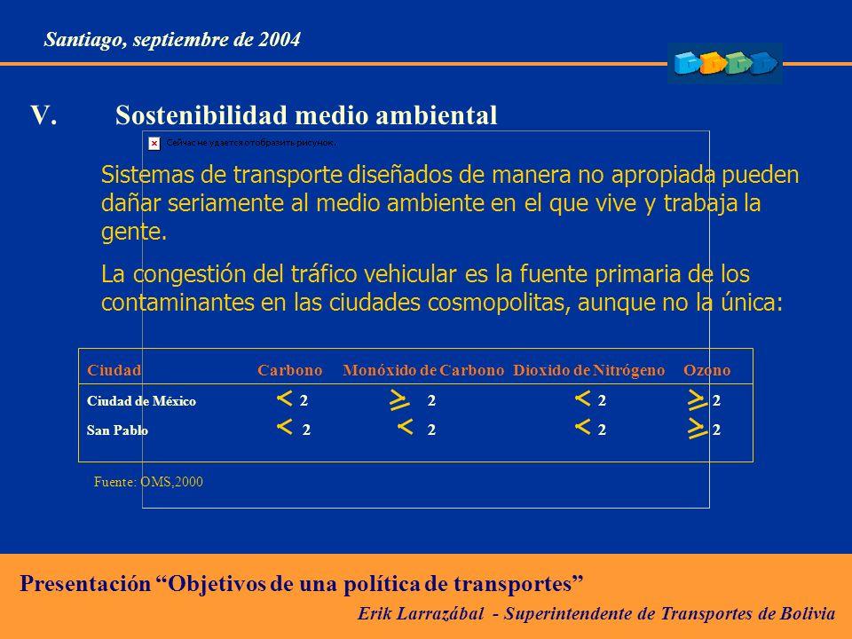 Erik Larrazábal - Superintendente de Transportes de Bolivia Presentación Objetivos de una política de transportes Santiago, septiembre de 2004 V.Sostenibilidad medio ambiental Sistemas de transporte diseñados de manera no apropiada pueden dañar seriamente al medio ambiente en el que vive y trabaja la gente.