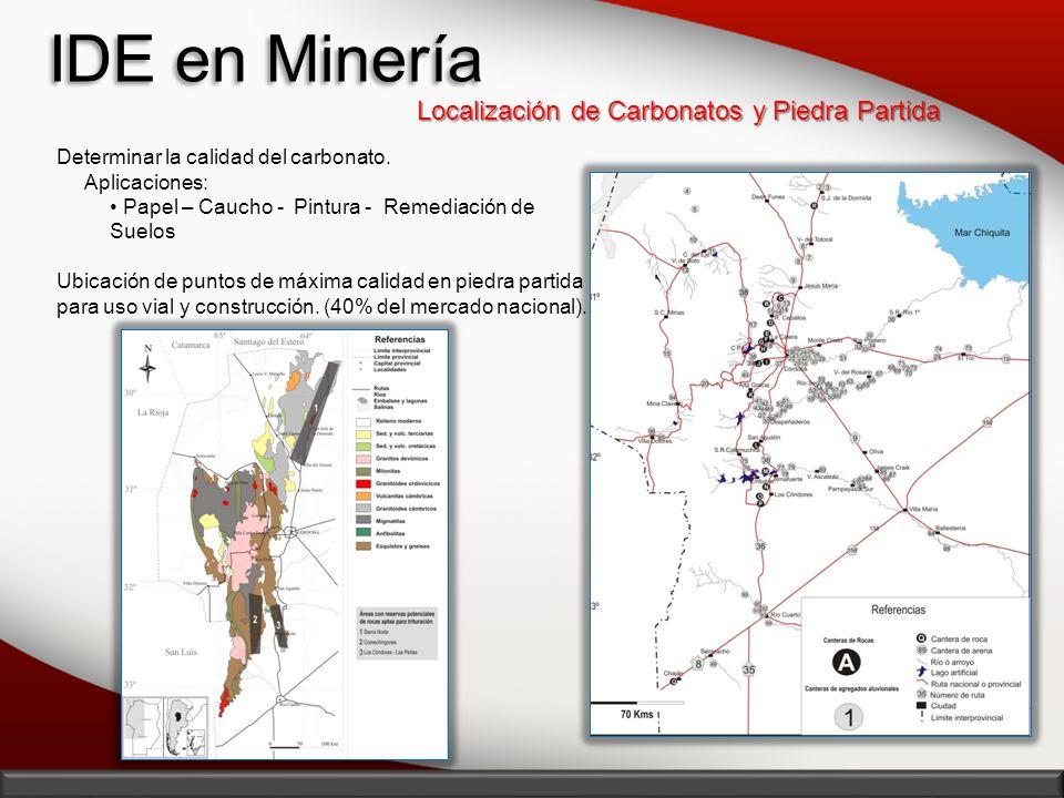 IDE en Minería Determinar la calidad del carbonato. Aplicaciones: Papel – Caucho - Pintura - Remediación de Suelos Ubicación de puntos de máxima calid