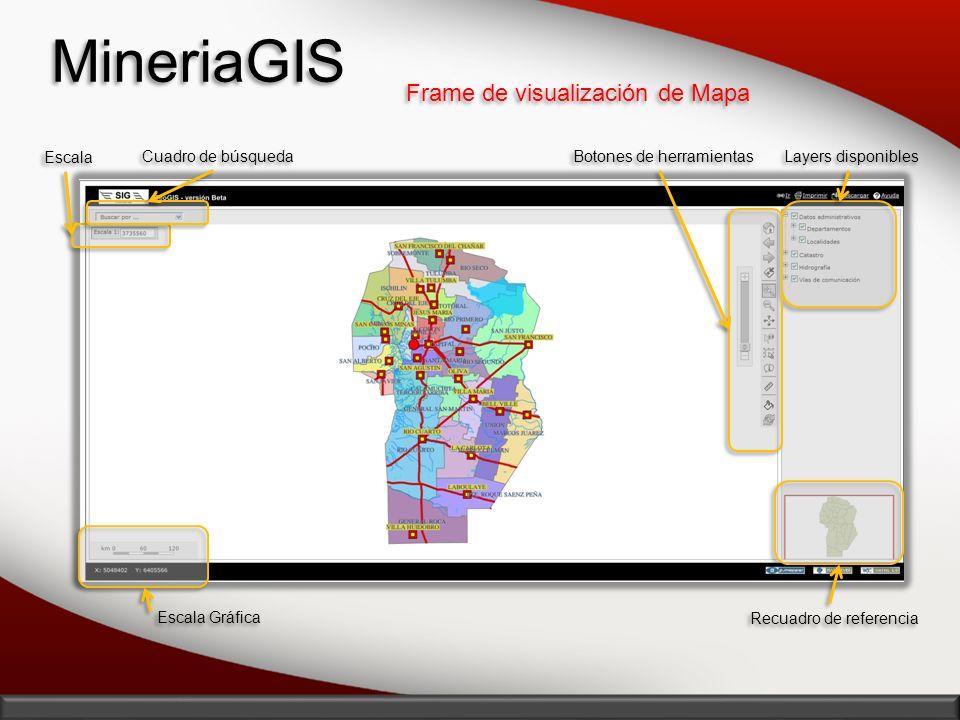 MineriaGIS Frame de visualización de Mapa Recuadro de referencia Escala Cuadro de búsqueda Layers disponibles Botones de herramientas Escala Gráfica