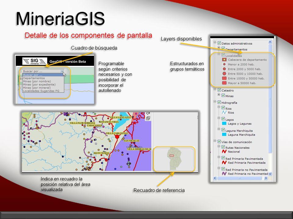 MineriaGIS Detalle de los componentes de pantalla Recuadro de referencia Cuadro de búsqueda Layers disponibles Estructurados en grupos temáticos Progr