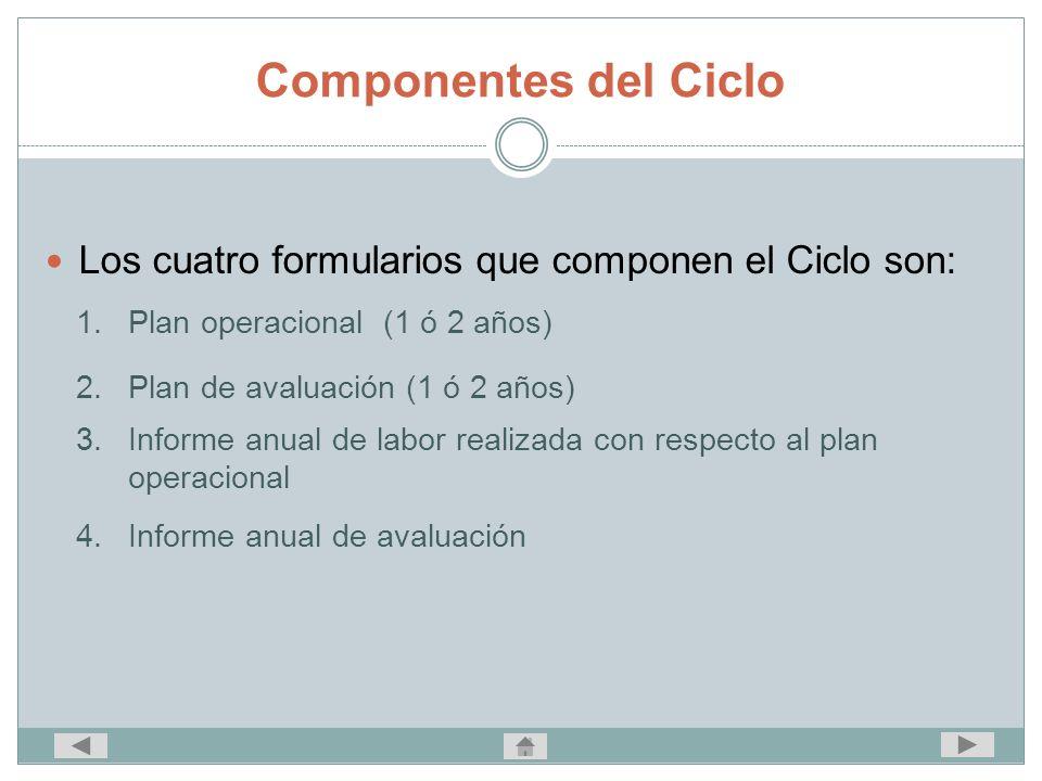 Componentes del Ciclo Los cuatro formularios que componen el Ciclo son: 1.Plan operacional (1 ó 2 años) 2.Plan de avaluación (1 ó 2 años) 3.Informe an
