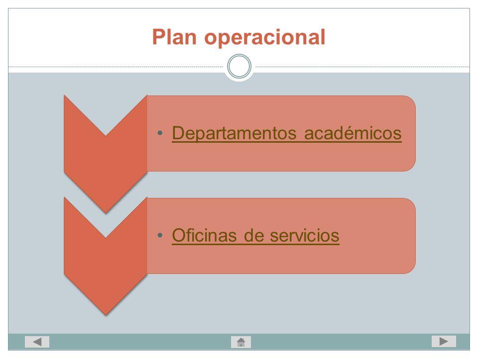 Departamentos académicos Oficinas de servicios Plan operacional