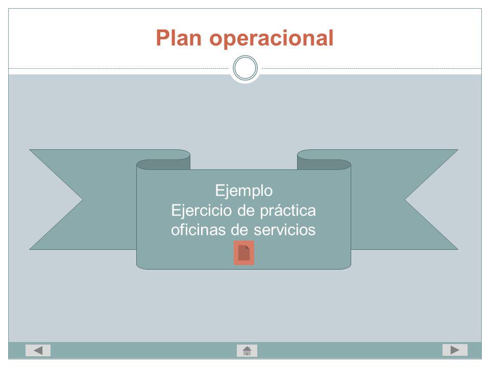 Ejemplo Ejercicio de práctica oficinas de servicios Plan operacional