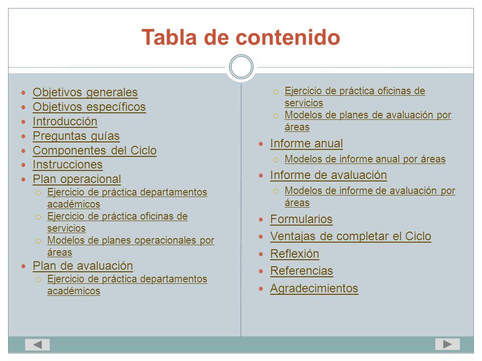 Tabla de contenido Objetivos generales Objetivos específicos Introducción Preguntas guías Componentes del Ciclo Instrucciones Plan operacional Ejercic