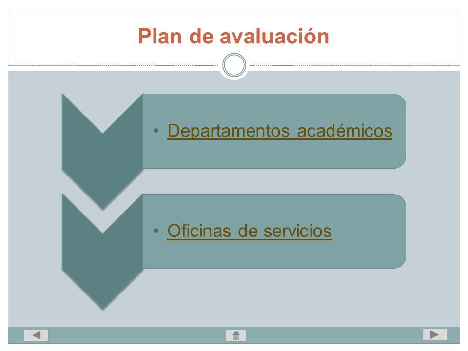 Departamentos académicos Oficinas de servicios Plan de avaluación