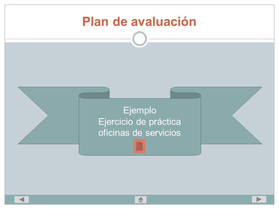 Ejemplo Ejercicio de práctica oficinas de servicios Plan de avaluación