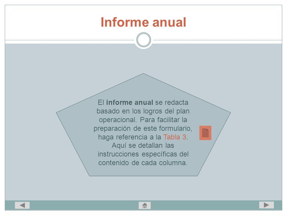 Informe anual El informe anual se redacta basado en los logros del plan operacional. Para facilitar la preparación de este formulario, haga referencia