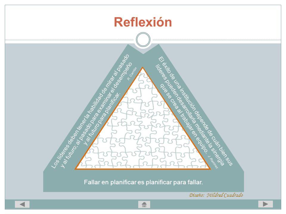 Reflexión Los líderes deben tener la habilidad de mirar al pasado y al futuro; al pasado para examinar el desempeño y al futuro para planificar. El éx