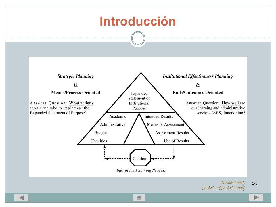 Ejemplo Ejercicio de práctica departamentos académicos Plan operacional