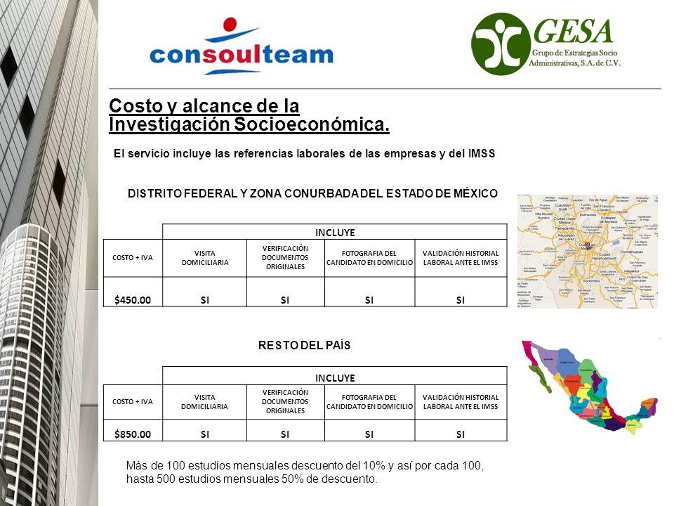 Costo y alcance de la Investigación Socioeconómica.