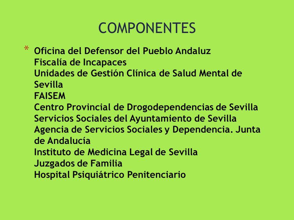 COMPONENTES * Oficina del Defensor del Pueblo Andaluz Fiscalía de Incapaces Unidades de Gestión Clínica de Salud Mental de Sevilla FAISEM Centro Provi