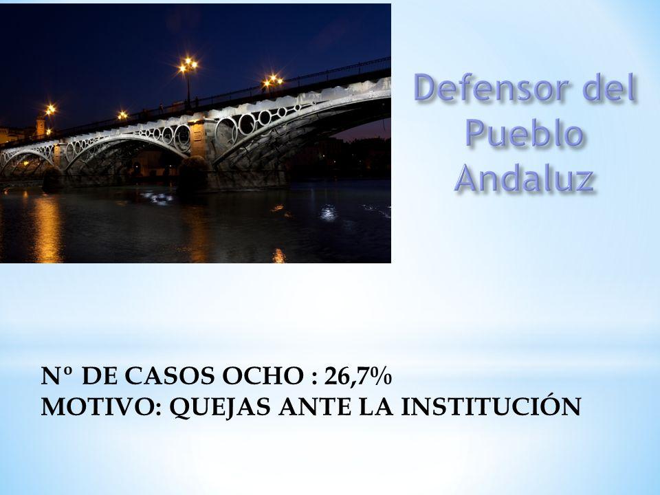 Nº DE CASOS OCHO : 26,7% MOTIVO: QUEJAS ANTE LA INSTITUCIÓN