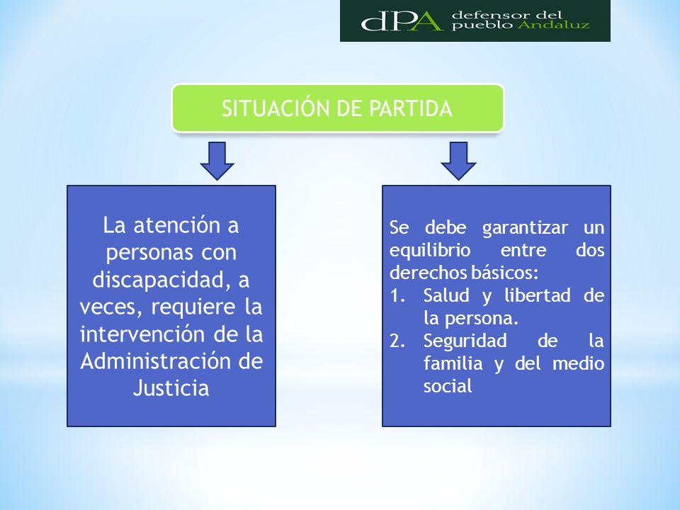 SITUACIÓN DE PARTIDA La atención a personas con discapacidad, a veces, requiere la intervención de la Administración de Justicia Se debe garantizar un