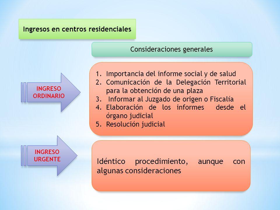 Ingresos en centros residenciales Consideraciones generales 1.Importancia del informe social y de salud 2.Comunicación de la Delegación Territorial pa
