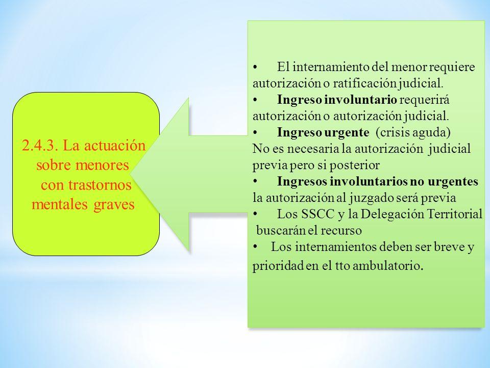 2.4.3. La actuación sobre menores con trastornos mentales graves El internamiento del menor requiere autorización o ratificación judicial. Ingreso inv