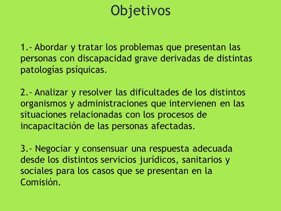 Objetivos 1.- Abordar y tratar los problemas que presentan las personas con discapacidad grave derivadas de distintas patologías psíquicas. 2.- Analiz