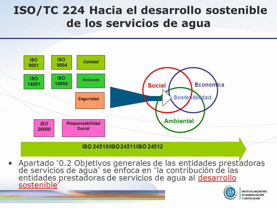 ISO/TC 224 Hacia el desarrollo sostenible de los servicios de agua ISO 9001 ISO 9004 ISO 14001 ISO 14004 Calidad Ambiente Seguridad Responsabilidad Social ISO 24510/ISO 24511/ISO 24512 Economica Ambiental Social Sostenibilidad ISO 26000 Apartado 0.2 Objetivos generales de las entidades prestadoras de servicios de agua se enfoca en la contribuci ó n de las entidades prestadoras de servicios de agua al desarrollo sostenible
