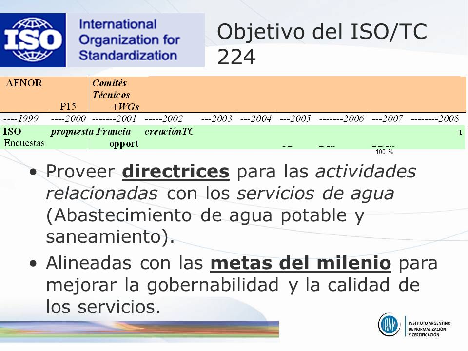 Objetivo del ISO/TC 224 96 % 100 % Proveer directrices para las actividades relacionadas con los servicios de agua (Abastecimiento de agua potable y saneamiento).