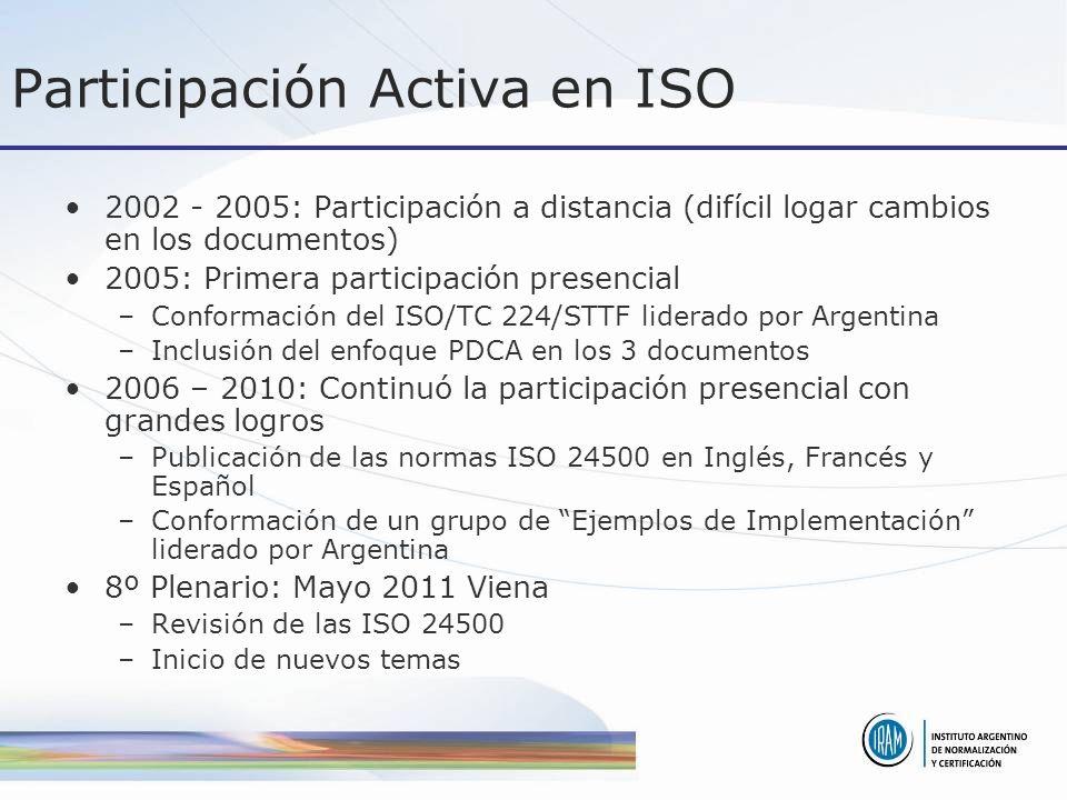 Participación Activa en ISO 2002 - 2005: Participación a distancia (difícil logar cambios en los documentos) 2005: Primera participación presencial –Conformación del ISO/TC 224/STTF liderado por Argentina –Inclusión del enfoque PDCA en los 3 documentos 2006 – 2010: Continuó la participación presencial con grandes logros –Publicación de las normas ISO 24500 en Inglés, Francés y Español –Conformación de un grupo de Ejemplos de Implementación liderado por Argentina 8º Plenario: Mayo 2011 Viena –Revisión de las ISO 24500 –Inicio de nuevos temas