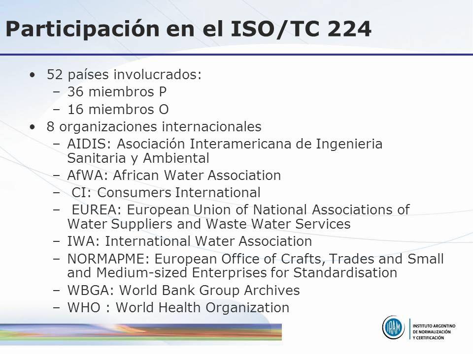 Participación en el ISO/TC 224 52 países involucrados: –36 miembros P –16 miembros O 8 organizaciones internacionales –AIDIS: Asociación Interamericana de Ingenieria Sanitaria y Ambiental –AfWA: African Water Association – CI: Consumers International – EUREA: European Union of National Associations of Water Suppliers and Waste Water Services –IWA: International Water Association –NORMAPME: European Office of Crafts, Trades and Small and Medium-sized Enterprises for Standardisation –WBGA: World Bank Group Archives –WHO : World Health Organization