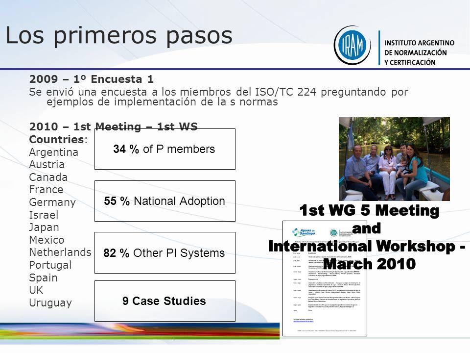 Los primeros pasos 2009 – 1º Encuesta 1 Se envió una encuesta a los miembros del ISO/TC 224 preguntando por ejemplos de implementación de la s normas